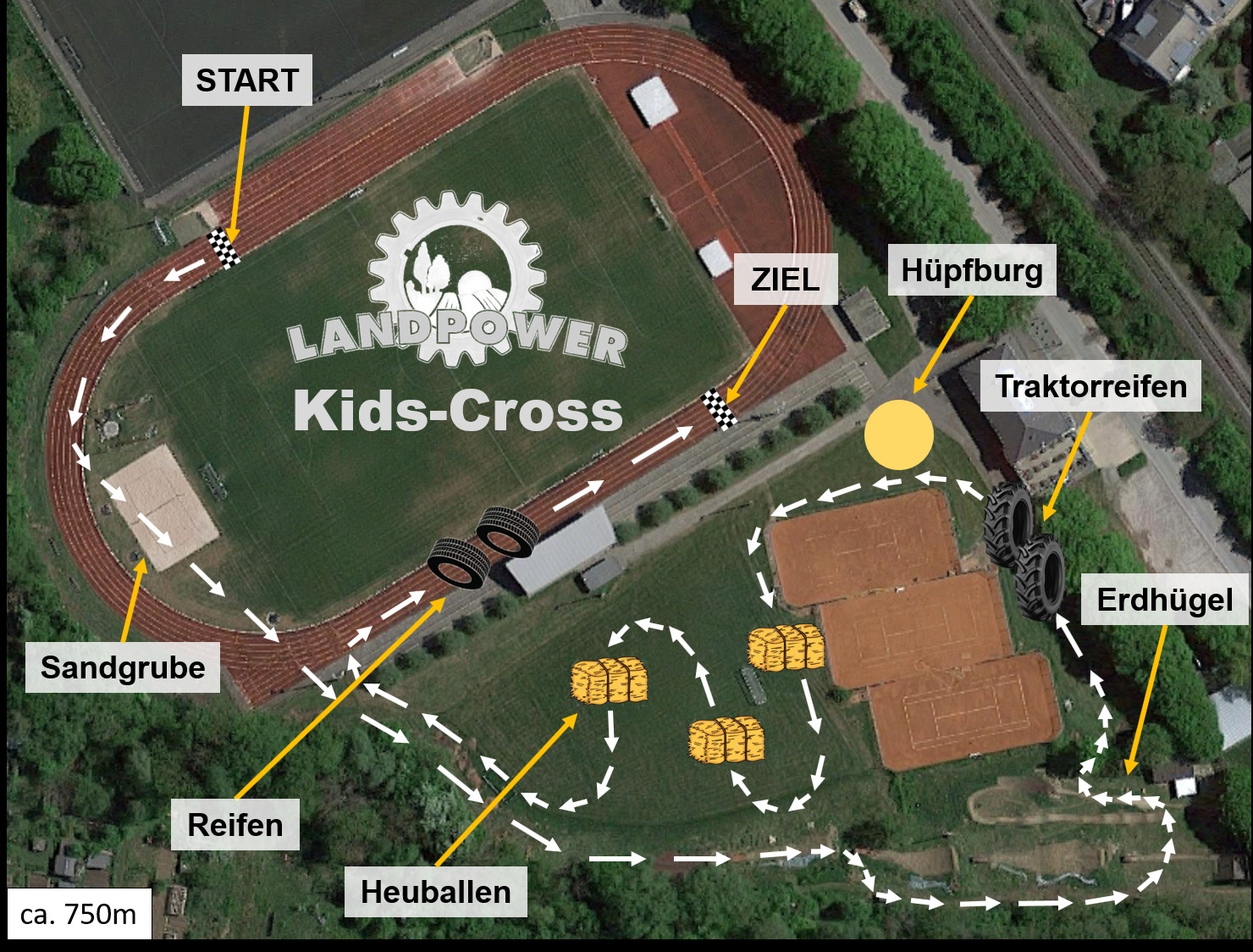 Kid Cross Lauf Strecke